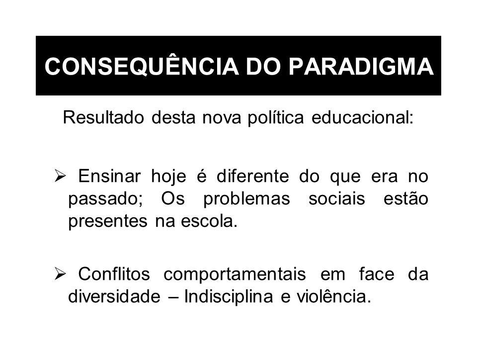 CONSEQUÊNCIA DO PARADIGMA Resultado desta nova política educacional: Ensinar hoje é diferente do que era no passado; Os problemas sociais estão presen