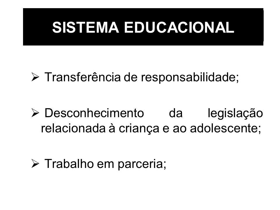 SISTEMA EDUCACIONAL Transferência de responsabilidade; Desconhecimento da legislação relacionada à criança e ao adolescente; Trabalho em parceria;