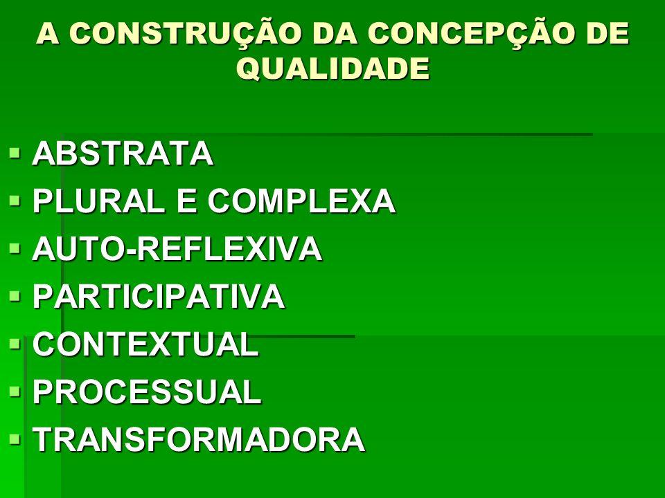 A CONSTRUÇÃO DA CONCEPÇÃO DE QUALIDADE ABSTRATA ABSTRATA PLURAL E COMPLEXA PLURAL E COMPLEXA AUTO-REFLEXIVA AUTO-REFLEXIVA PARTICIPATIVA PARTICIPATIVA