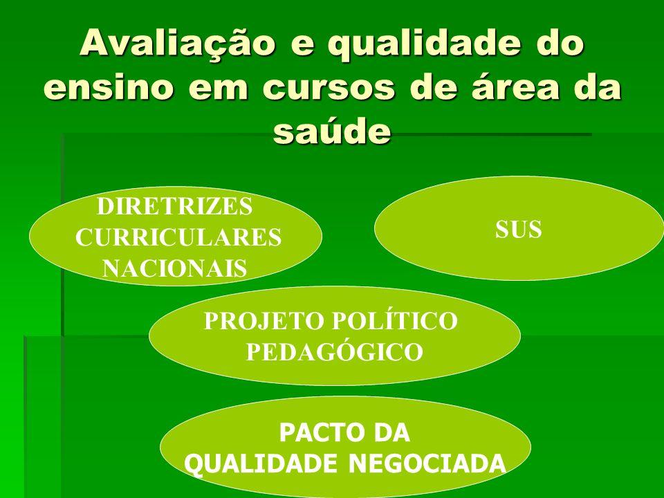 ENSINAR / APRENDER /AVALIAR O ENSINO LÚCIDO DA DÚVIDA EPISTEMOLOGICA CAPACIDADE DE LER O MUNDO LOCAL/GLOBAL PROBLEMATIZAR APARENCIA E ESSENCIA DOS FENOMENOS SOCIAIS PRATICAR O ACOLHIMENTO REFLETIR E ATRIBUIR SENTIDOS AO FAZER PROFISSIONAL COMPETENTE