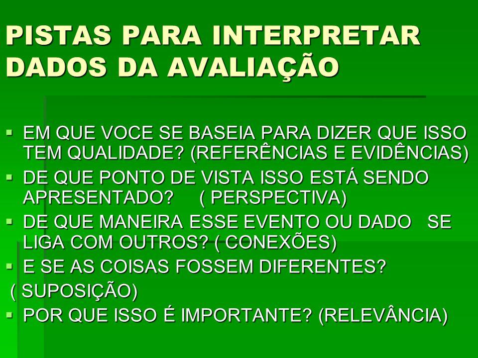 APRENDIZAGEM AVALIAÇÃO UMA RELAÇÃO MAIS QUE PERFEITA PRODUÇÃO DE UM PROFISSIONAL DIFERENCIADO CUIDAR DAS ÊNFASES PRIVILEGIADAS NO PLANEJAMENTO DAS EXPERIÊNCIAS FORMATIVAS ( CULTURA GERAL E ESPECÍFICA) REVER AS FORMAS DE ORGANIZAÇÀO DO TRABALHO PEDAGÓGICO : PRINCIPIO DA REALIDADE DO PROCESSO DE TRABALHO ( T/P) GESTÃO DOS TEMPOS E ESPAÇOS DE APRENDIZAGENS ( USO DE ÁREAS VERDES, BIBLIOTECAS, METODOLOGIAS ATIVAS E LIBERDADE DE GESTÃO DO TEMPO, RUPTURA COM A RIGIDEZ DAS HORAS/AULA ENFRENTAMENTO DAS DIFICULDADES PARA O TRABALHO INTEGRADO E A ATITUDE INTERDISCIPLINAR