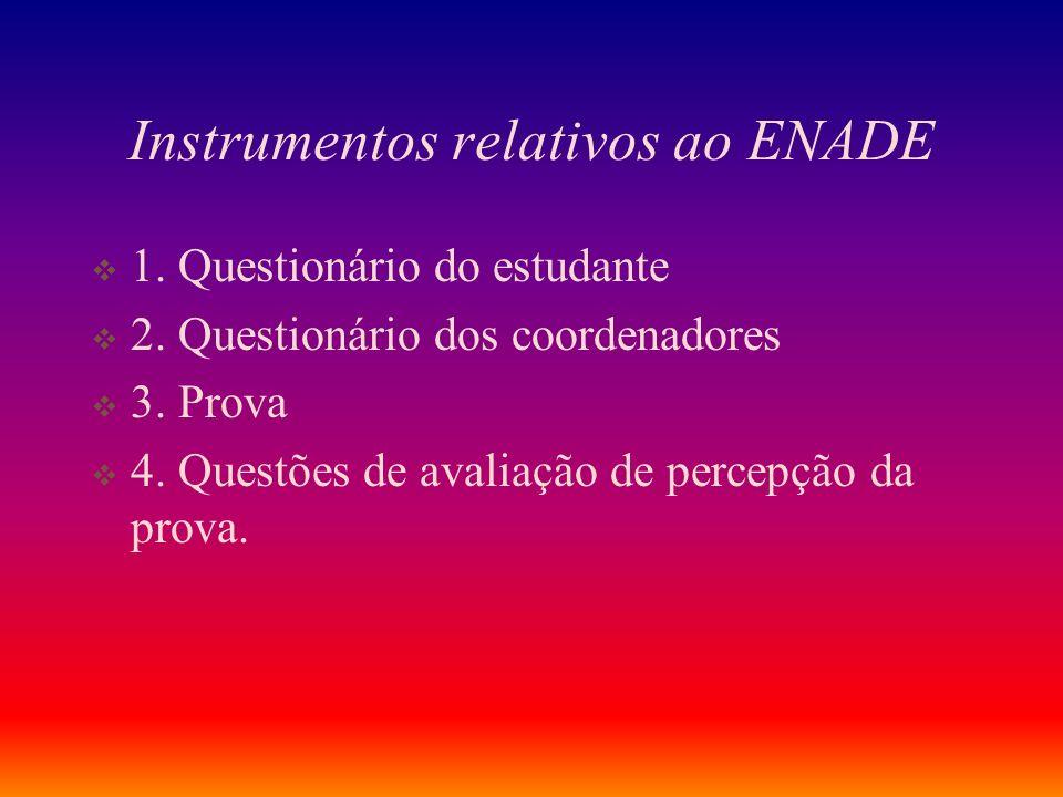 O que se busca aferir através do ENADE? Parte II (30 questões) As questões tratam dos conteúdos específicos. Busca verificar o domínio da área, aferin