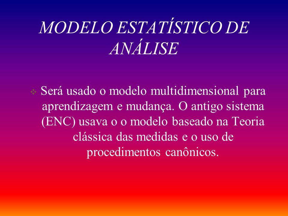 Implicação do modelo Como o modelo antigo era aplicado uma única vez ao final do curso, não permitia correção e superação das dificuldades do aluno av
