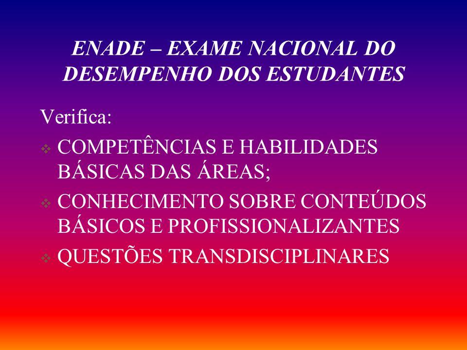 ENADE – EXAME NACIONAL DO DESEMPENHO DOS ESTUDANTES Verifica: COMPETÊNCIAS E HABILIDADES BÁSICAS DAS ÁREAS; CONHECIMENTO SOBRE CONTEÚDOS BÁSICOS E PROFISSIONALIZANTES QUESTÕES TRANSDISCIPLINARES
