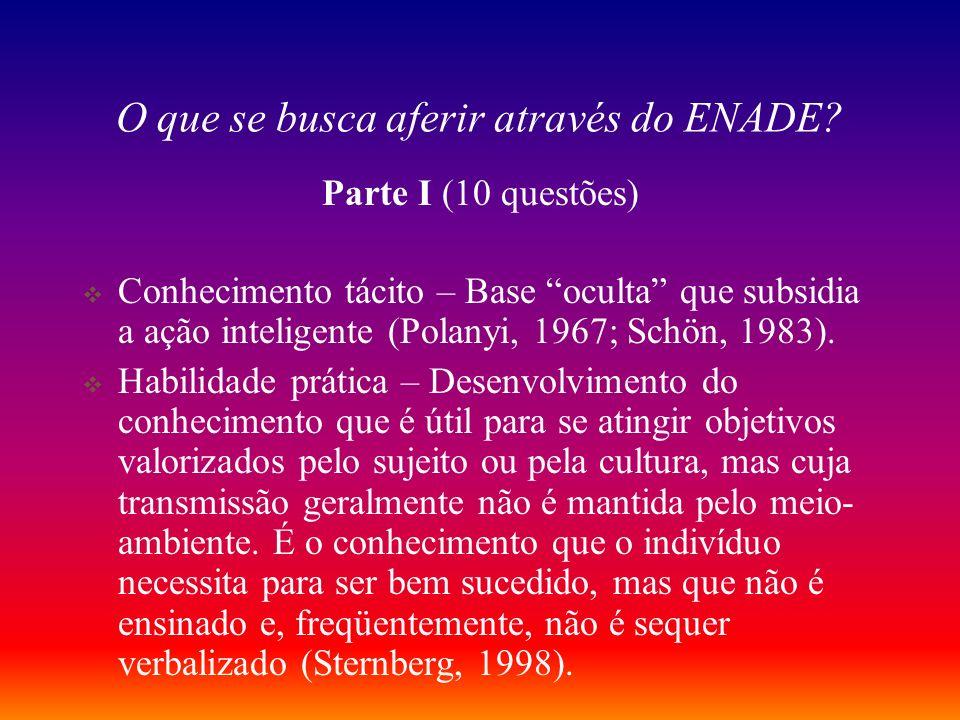 OBRIGADA! MÀRCIA REGINA F. DE BRITO mbrito@inep.gov.br marcia.dias@inep.gov.br