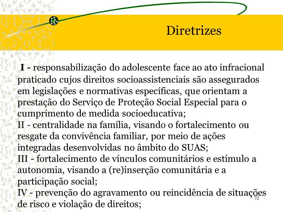 10 Diretrizes I - responsabilização do adolescente face ao ato infracional praticado cujos direitos socioassistenciais são assegurados em legislações