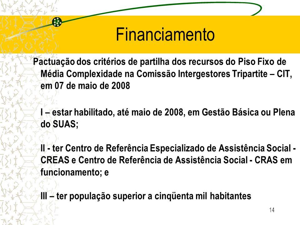 14 Financiamento Pactuação dos critérios de partilha dos recursos do Piso Fixo de Média Complexidade na Comissão Intergestores Tripartite – CIT, em 07