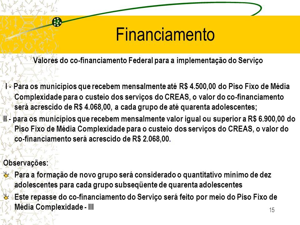 15 Financiamento Valores do co-financiamento Federal para a implementação do Serviço I - Para os municípios que recebem mensalmente até R$ 4.500,00 do