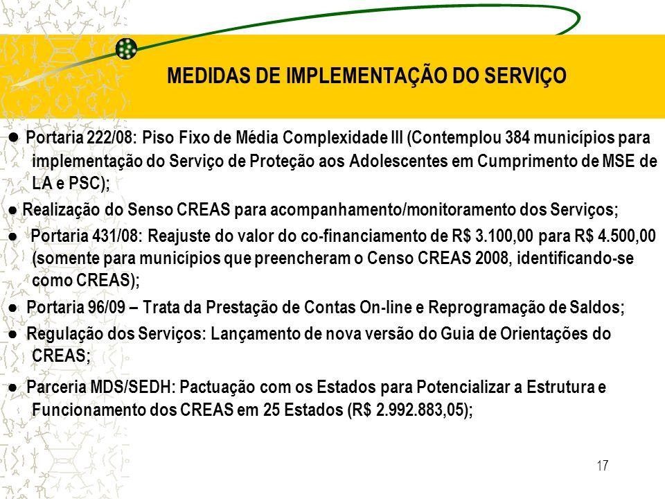 17 MEDIDAS DE IMPLEMENTAÇÃO DO SERVIÇO Portaria 222/08: Piso Fixo de Média Complexidade III (Contemplou 384 municípios para implementação do Serviço d