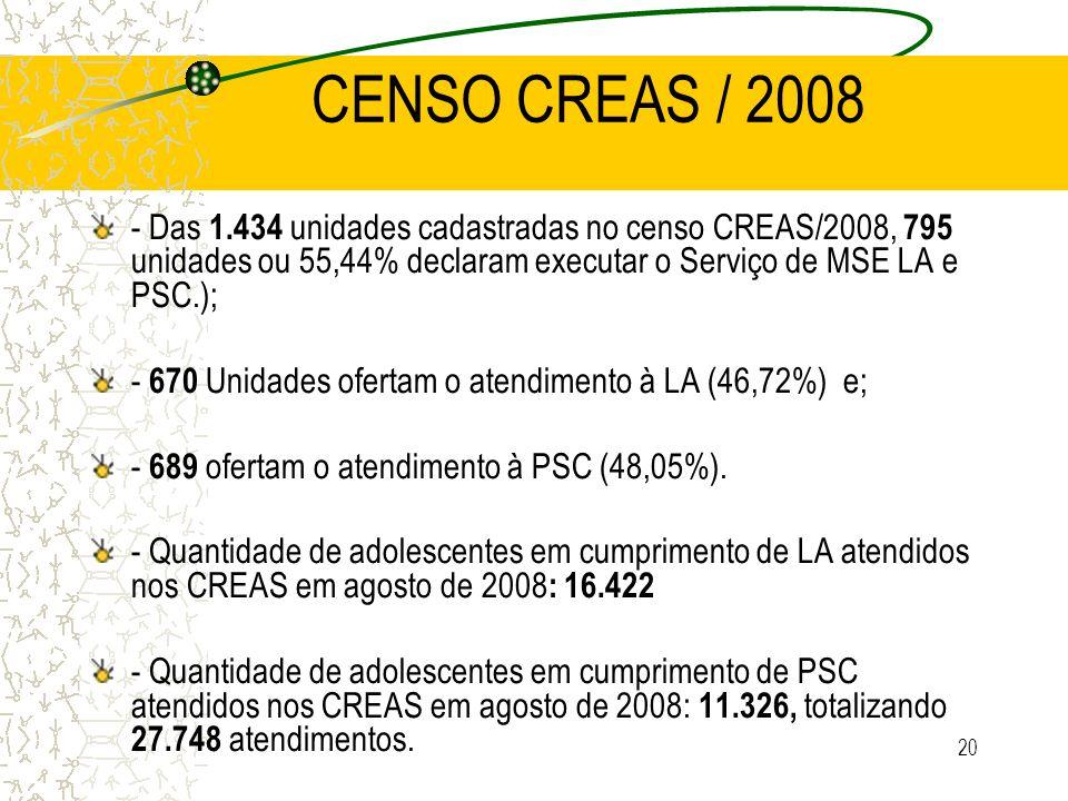 20 CENSO CREAS / 2008 - Das 1.434 unidades cadastradas no censo CREAS/2008, 795 unidades ou 55,44% declaram executar o Serviço de MSE LA e PSC.); - 67