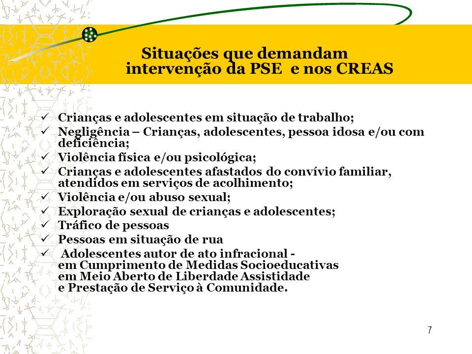 7 Situações que demandam intervenção da PSE e nos CREAS Crianças e adolescentes em situação de trabalho; Negligência – Crianças, adolescentes, pessoa
