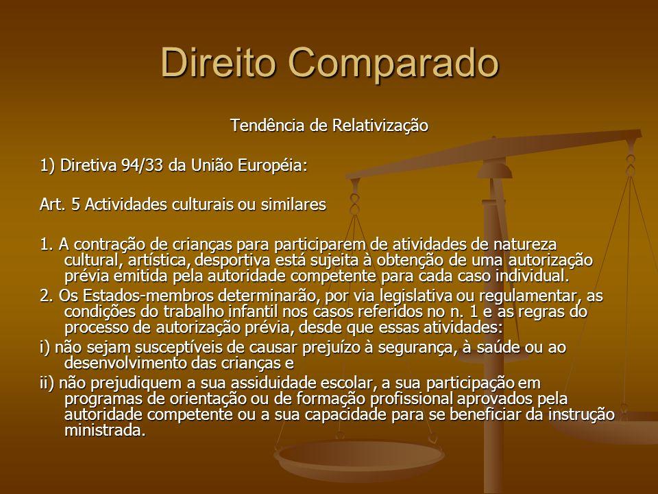 Direito Comparado Tendência de Relativização 1) Diretiva 94/33 da União Européia: Art.