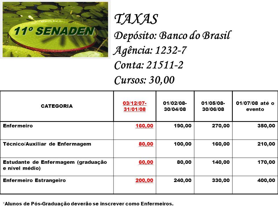 TAXAS Depósito: Banco do Brasil Agência: 1232-7 Conta: 21511-2 Cursos: 30,00 CATEGORIA 03/12/07- 31/01/08 01/02/08- 30/04/08 01/05/08- 30/06/08 01/07/08 até o evento Enfermeiro160,00190,00270,00350,00 Técnico/Auxiliar de Enfermagem80,00100,00160,00210,00 Estudante de Enfermagem (graduação e nível médio) 60,0080,00140,00170,00 Enfermeiro Estrangeiro200,00240,00330,00400,00 * Alunos de Pós-Graduação deverão se inscrever como Enfermeiros.