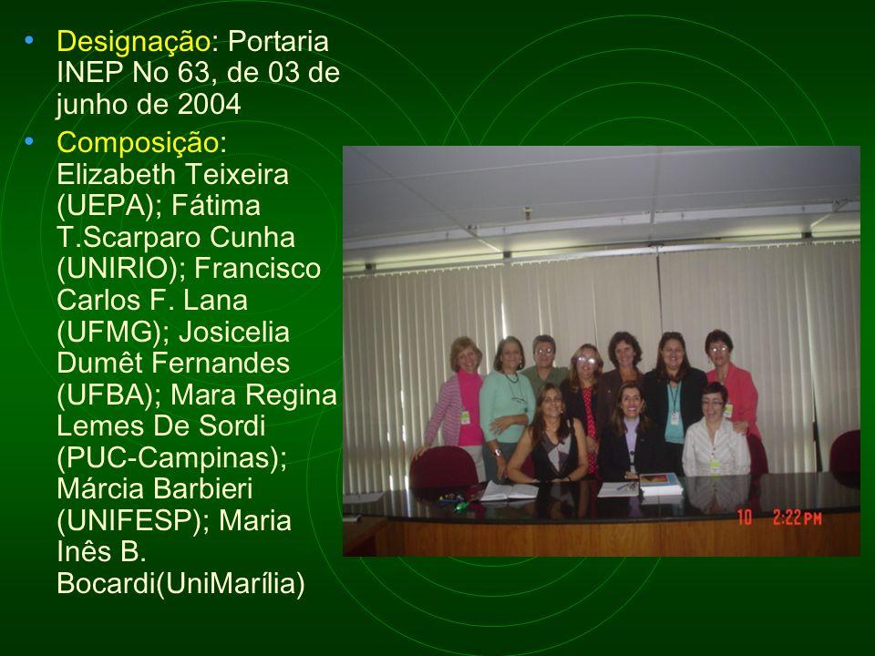 Designação: Portaria INEP No 63, de 03 de junho de 2004 Composição: Elizabeth Teixeira (UEPA); Fátima T.Scarparo Cunha (UNIRIO); Francisco Carlos F. L