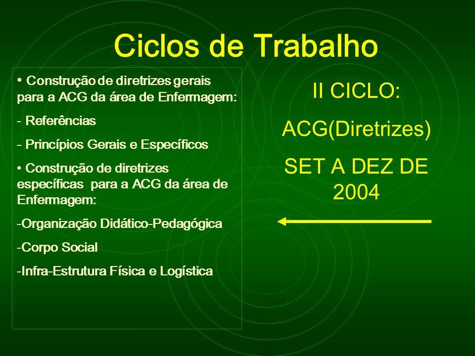 Ciclos de Trabalho II CICLO: ACG(Diretrizes) SET A DEZ DE 2004 Construção de diretrizes gerais para a ACG da área de Enfermagem: - Referências - Princ