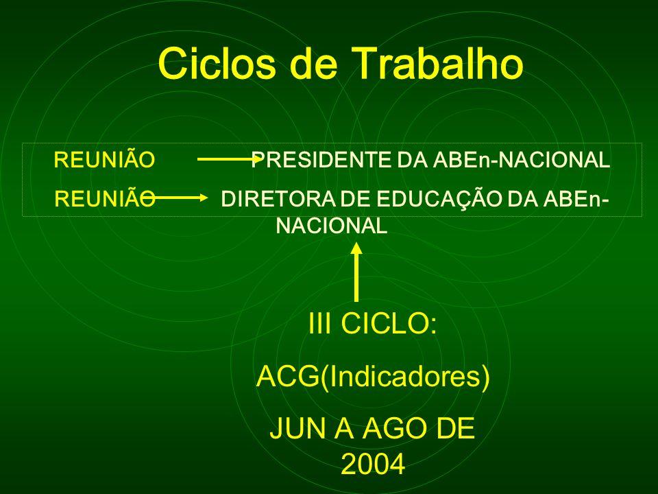 Ciclos de Trabalho III CICLO: ACG(Indicadores) JUN A AGO DE 2004 REUNIÃO PRESIDENTE DA ABEn-NACIONAL REUNIÃO DIRETORA DE EDUCAÇÃO DA ABEn- NACIONAL