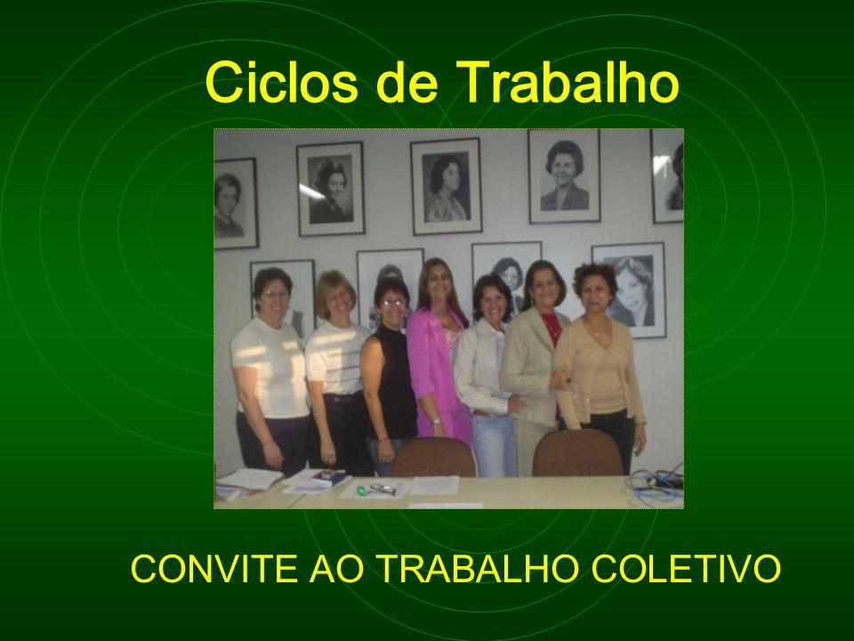 Ciclos de Trabalho CONVITE AO TRABALHO COLETIVO