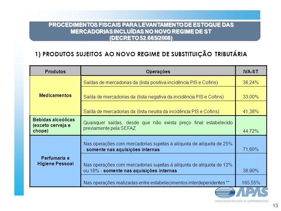 14 PROCEDIMENTOS FISCAIS PARA LEVANTAMENTO DE ESTOQUE DAS MERCADORIAS INCLUÍDAS NO NOVO REGIME DE ST (DECRETO 52.665/2008) 1) PRODUTOS SUJEITOS AO NOV