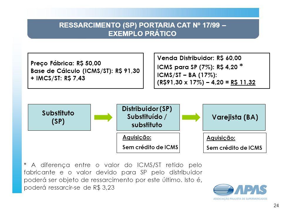 25 RESSARCIMENTO (SP) PORTARIA CAT Nº 17/99 – EXEMPLO PRÁTICO Preço Fábrica: R$ 50,00 Base de Cálculo (ICMS/ST): R$ 91,30 + IMCS/ST: R$ 7,43 Venda Distribuidor: R$ 60,00 ICMS para SP (7%): R$ 4,20 * ICMS/ST – BA (17%): (R$91,30 x 17%) – 4,20 = R$ 11,32 Substituto (SP) Distribuidor (SP) Substituído / substituto Varejista (BA) Aquisição: Sem crédito de ICMS Aquisição: Sem crédito de ICMS * A diferença entre o valor do ICMS/ST retido pelo fabricante e o valor devido para SP pelo distribuidor poderá ser objeto de ressarcimento por este último.
