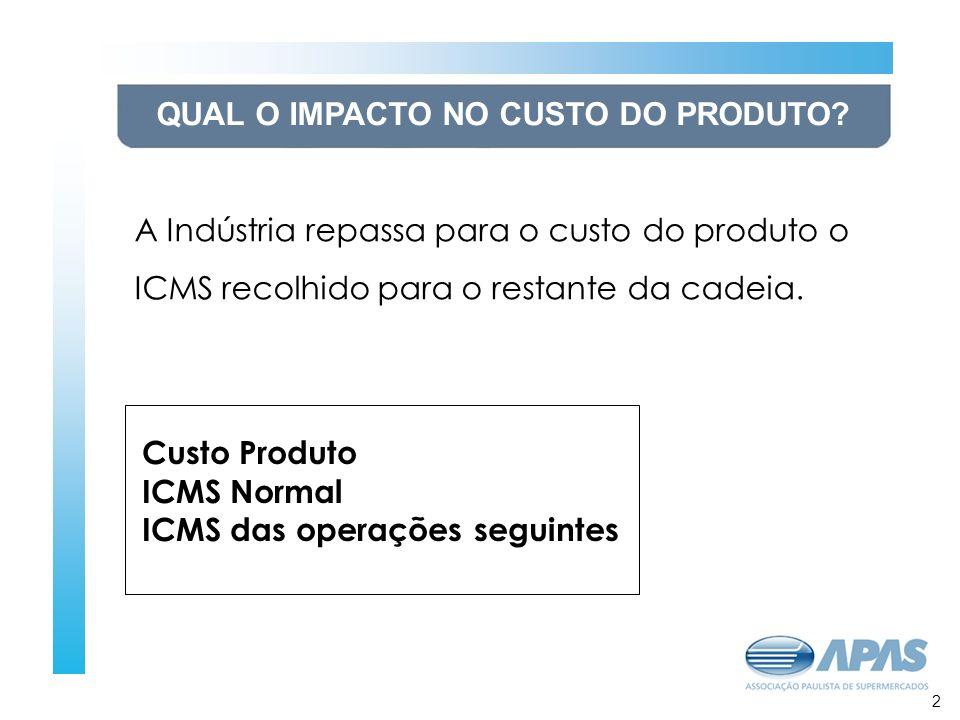 3 QUAL O IMPACTO NO CUSTO DO PRODUTO? A Indústria repassa para o custo do produto o ICMS recolhido para o restante da cadeia. Custo Produto ICMS Norma