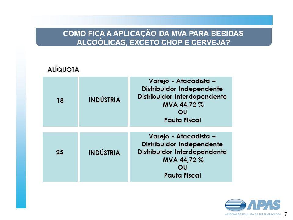 8 COMO FICA A APLICAÇÃO DA MVA PARA BEBIDAS ALCOÓLICAS, EXCETO CHOP E CERVEJA.