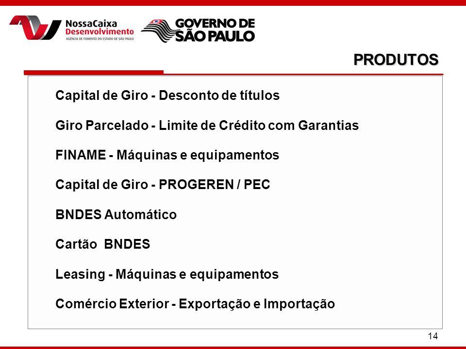 14 Capital de Giro - Desconto de títulos Giro Parcelado - Limite de Crédito com Garantias FINAME - Máquinas e equipamentos Capital de Giro - PROGEREN
