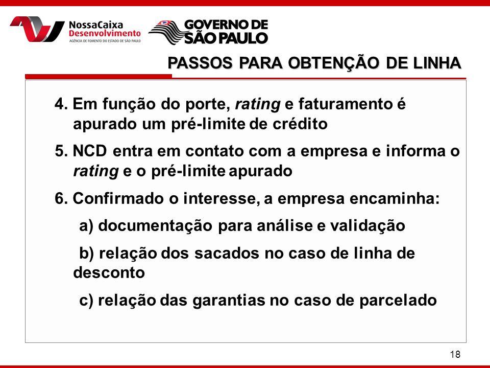 18 4. Em função do porte, rating e faturamento é apurado um pré-limite de crédito 5. NCD entra em contato com a empresa e informa o rating e o pré-lim