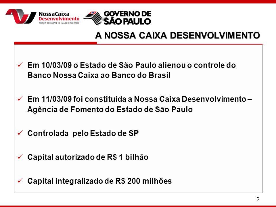 2 Em 10/03/09 o Estado de São Paulo alienou o controle do Banco Nossa Caixa ao Banco do Brasil Em 11/03/09 foi constituída a Nossa Caixa Desenvolvimen