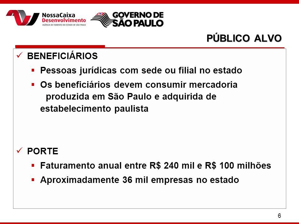 6 BENEFICIÁRIOS Pessoas jurídicas com sede ou filial no estado Os beneficiários devem consumir mercadoria produzida em São Paulo e adquirida de estabe