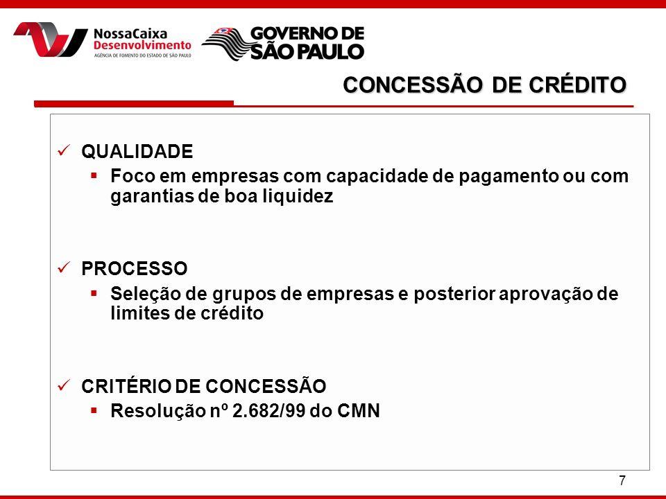 18 4.Em função do porte, rating e faturamento é apurado um pré-limite de crédito 5.