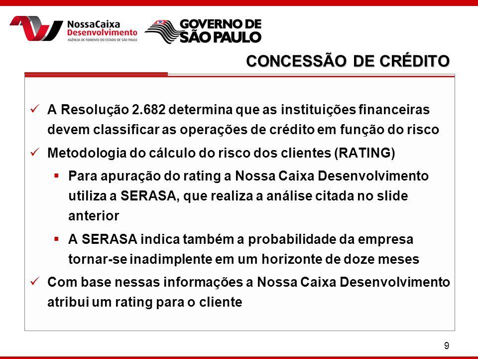 9 A Resolução 2.682 determina que as instituições financeiras devem classificar as operações de crédito em função do risco Metodologia do cálculo do r