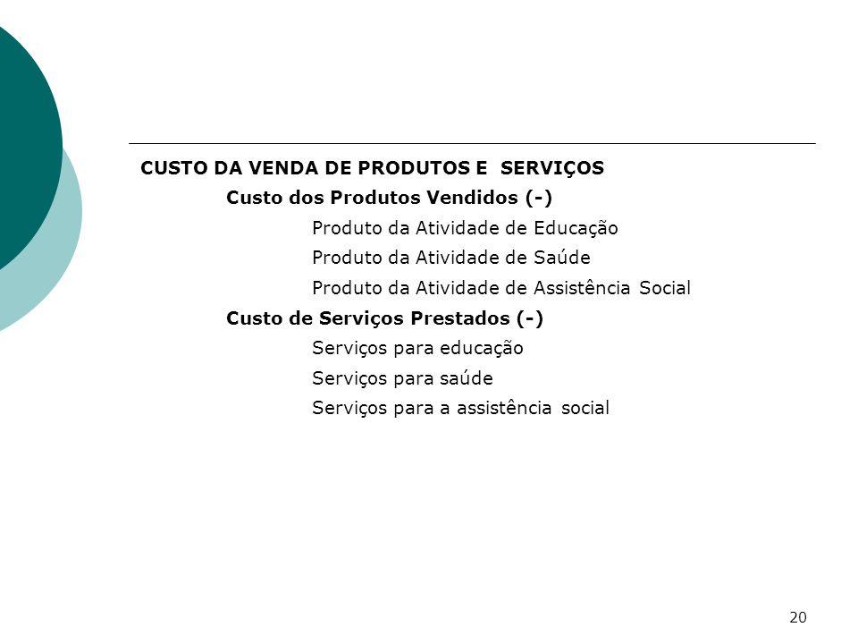 20 CUSTO DA VENDA DE PRODUTOS E SERVIÇOS Custo dos Produtos Vendidos (-) Produto da Atividade de Educação Produto da Atividade de Saúde Produto da Ati