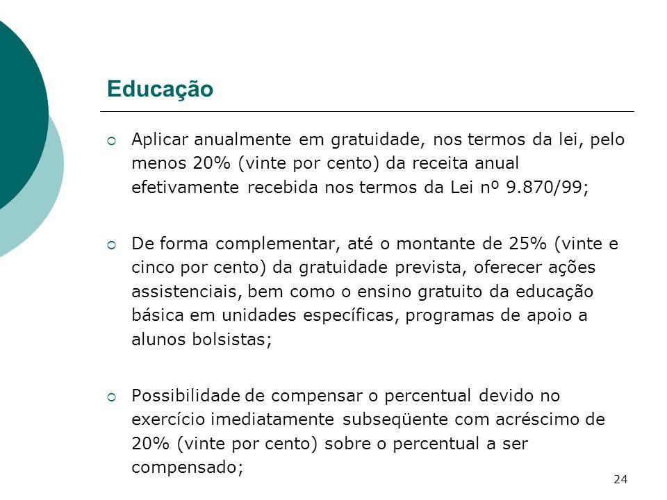 24 Educação Aplicar anualmente em gratuidade, nos termos da lei, pelo menos 20% (vinte por cento) da receita anual efetivamente recebida nos termos da