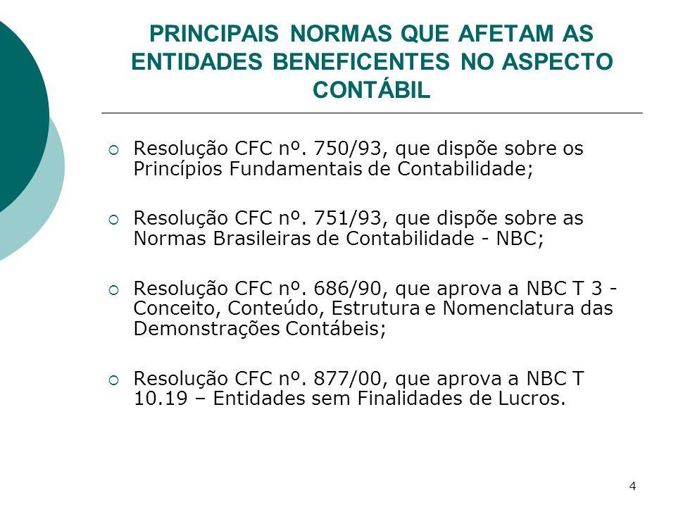 4 PRINCIPAIS NORMAS QUE AFETAM AS ENTIDADES BENEFICENTES NO ASPECTO CONTÁBIL Resolução CFC nº. 750/93, que dispõe sobre os Princípios Fundamentais de