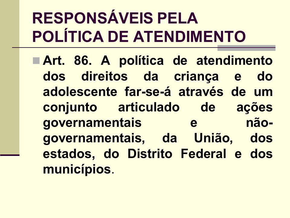MODO DE PARTICIPAÇÃO POPULAR CONSELHOS PARITÁRIOS