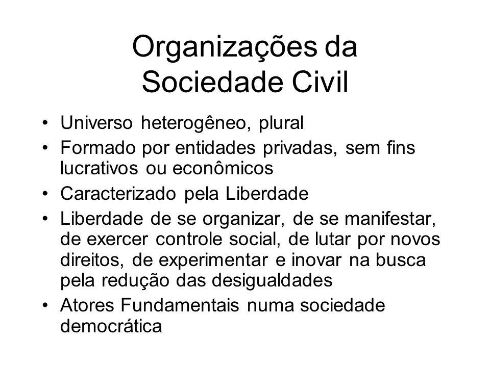 Organizações da Sociedade Civil Universo heterogêneo, plural Formado por entidades privadas, sem fins lucrativos ou econômicos Caracterizado pela Libe