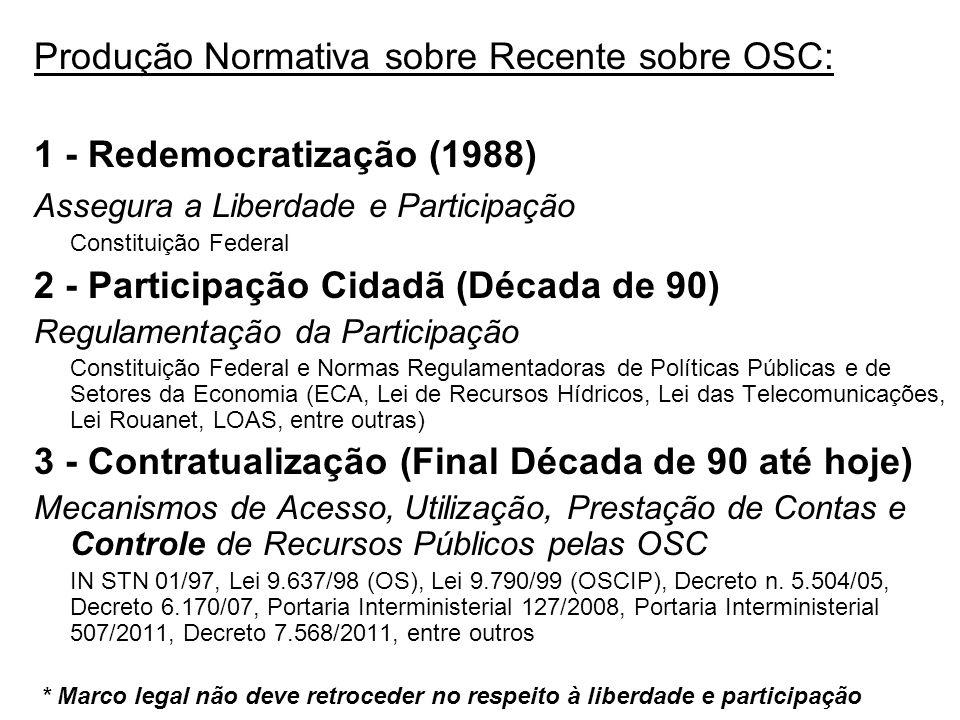 Produção Normativa sobre Recente sobre OSC: 1 - Redemocratização (1988) Assegura a Liberdade e Participação Constituição Federal 2 - Participação Cida