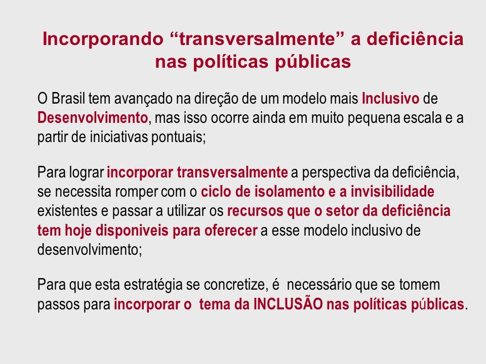 Incorporando transversalmente a deficiência nas políticas públicas O Brasil tem avançado na direção de um modelo mais Inclusivo de Desenvolvimento, ma