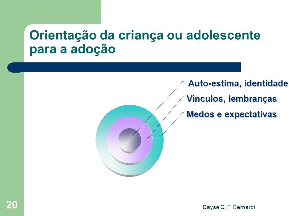 Dayse C. F. Bernardi 20 Orientação da criança ou adolescente para a adoção Auto- estima, identidade Vínculos, lembranças Medos e expectativas