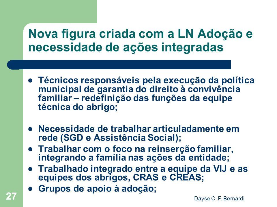Dayse C. F. Bernardi 27 Nova figura criada com a LN Adoção e necessidade de ações integradas Técnicos responsáveis pela execução da política municipal