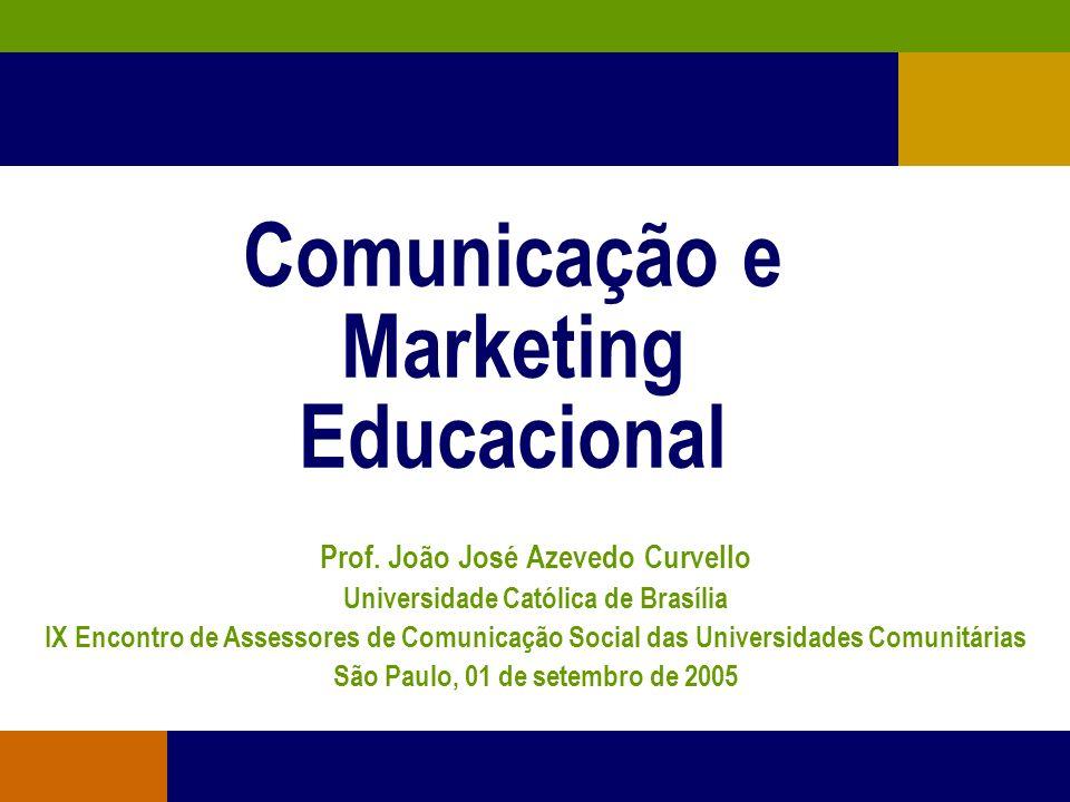 A estratégia de comunicação: 6 enfoques 1.