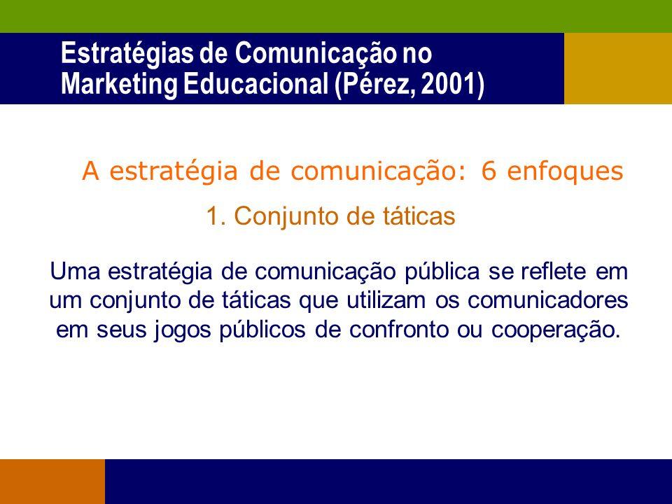 Problemas Visão de que comunicação e marketing educacional se resumem à propaganda Poucas possibilidades de interferir nos outros P: preço, produto/se