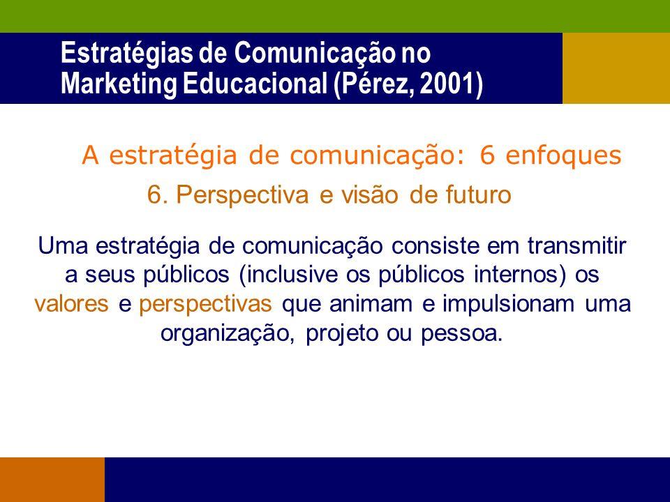 A estratégia de comunicação: 6 enfoques 5. Ocupação de uma posição mental A estratégia de comunicação consiste em eleger um nicho mental e ocupá-lo co