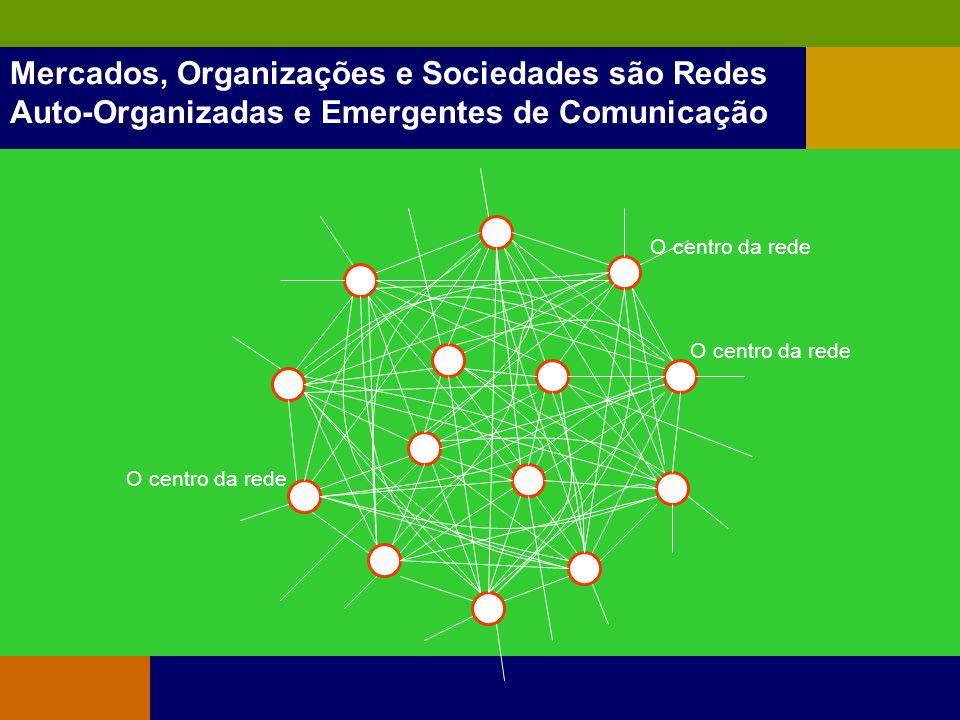 Prof. João José Azevedo Curvello Universidade Católica de Brasília IX Encontro de Assessores de Comunicação Social das Universidades Comunitárias São