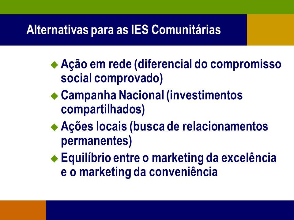 Alternativas para as IES Comunitárias Posicionar o diferencial das IES Comunitárias Reforçar a tradição do ensino comunitário e confessional Consolida