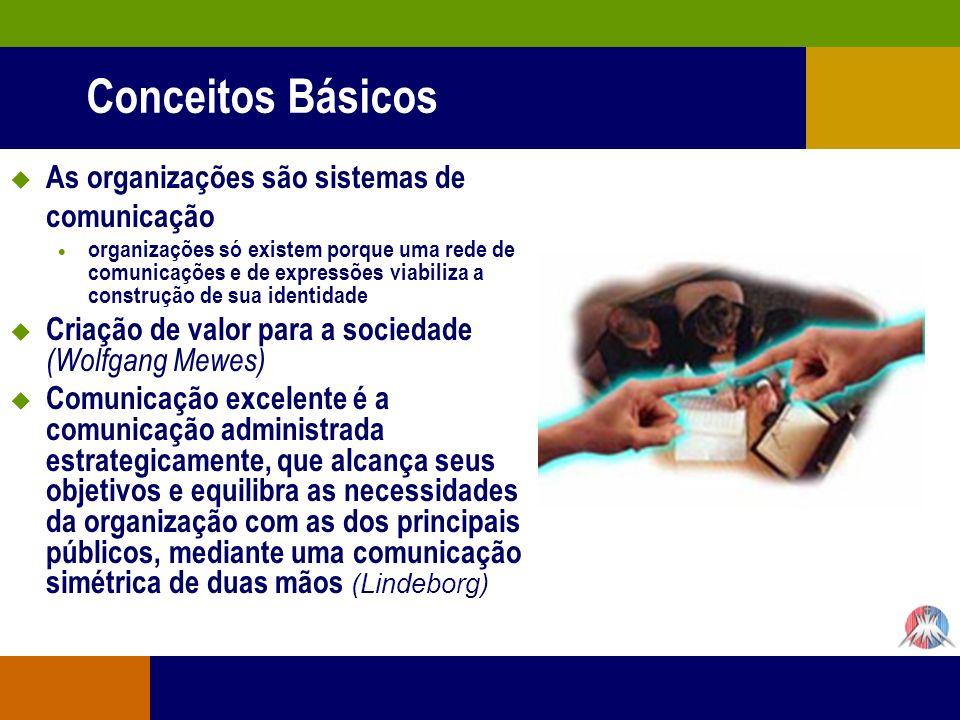 O centro da rede Mercados, Organizações e Sociedades são Redes Auto-Organizadas e Emergentes de Comunicação