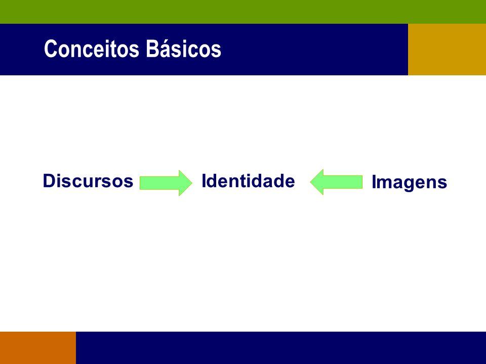 DiscursosIdentidade Imagens