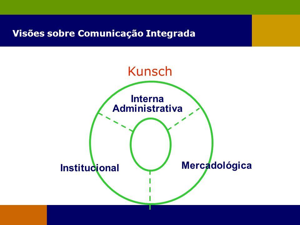 A estratégia de comunicação: 6 enfoques 5.