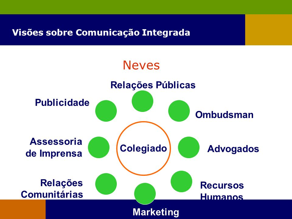 Visões sobre Comunicação Integrada Neves Colegiado Ombudsman Advogados Recursos Humanos Relações Públicas Publicidade Assessoria de Imprensa Relações Comunitárias Marketing