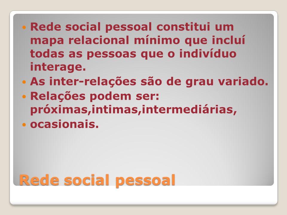 Rede social pessoal Rede social pessoal constitui um mapa relacional mínimo que incluí todas as pessoas que o indivíduo interage.